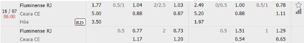 Fluminense RJ vs Ceara CE 1