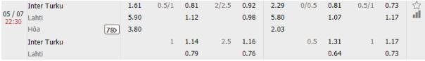 Inter Turku vs Lahti 1