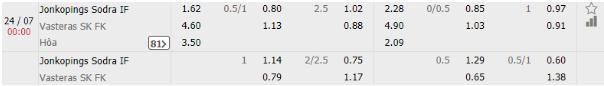 Jonkopings Sodra vs Vasteras SK 1