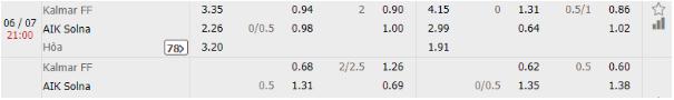 Kalmar FF vs AIK Solna 1
