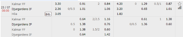 Kalmar FF vs Djurgardens IF 1