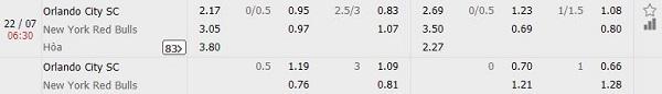 Orlando City SC vs New York Red Bulls