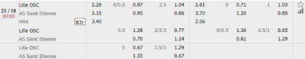 Lille vs Saint Etienne 1