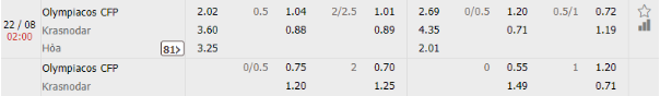 Olympiacos vs Krasnodar 1
