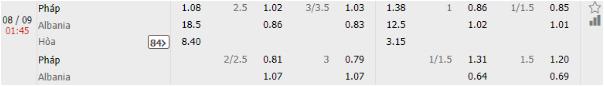 Phap vs Albania 1