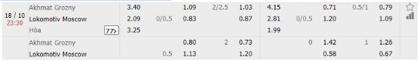 Akhmat Grozny vs Lokomotiv 1